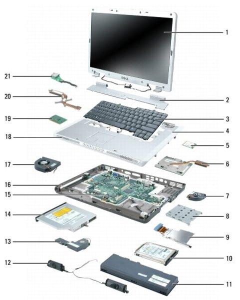 Wymiana Karty Graficznej W Laptopie Notebookcheck Pl