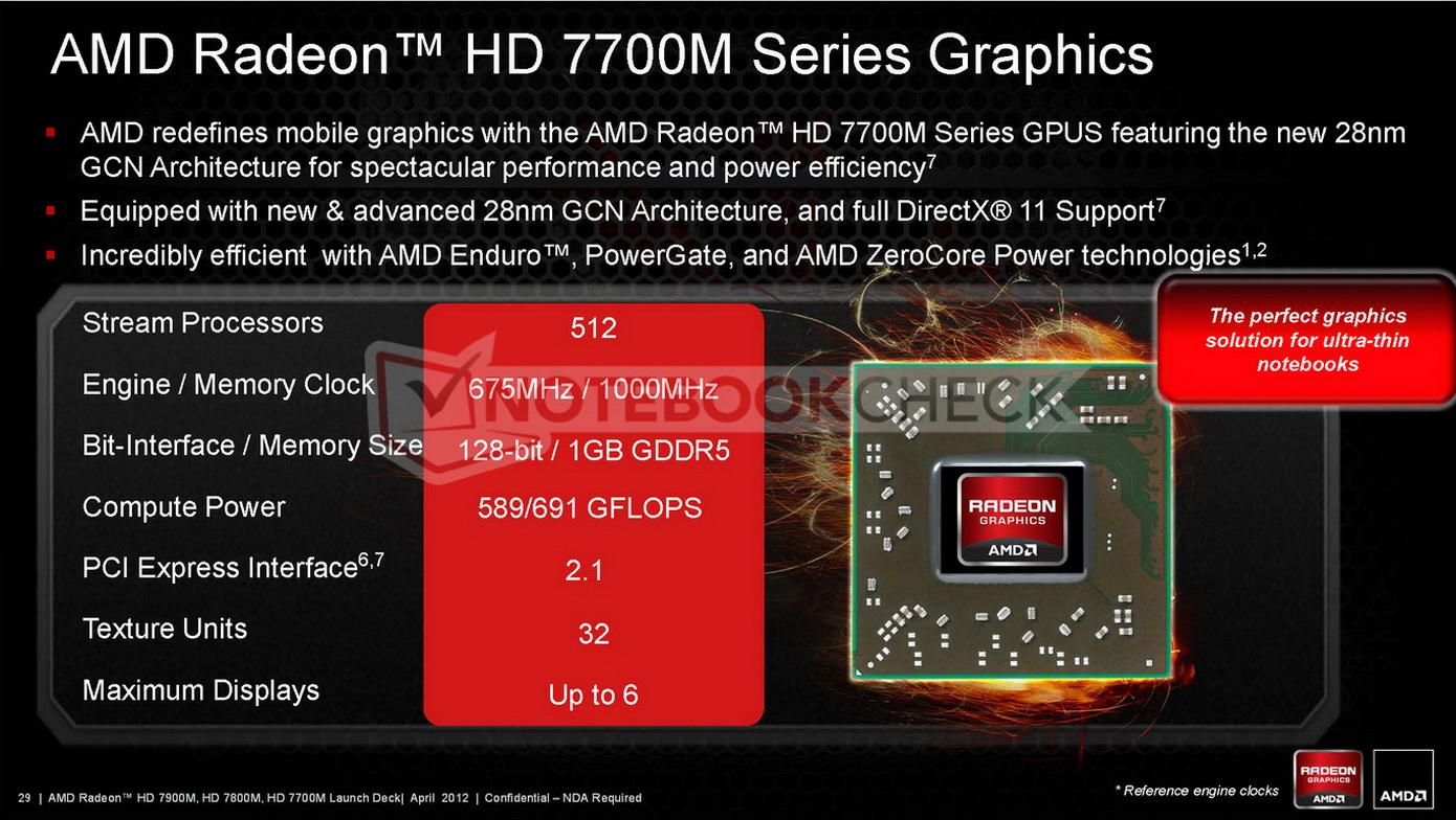 AMD RADEON HD 7700M GRAPHICS DRIVERS FOR WINDOWS VISTA