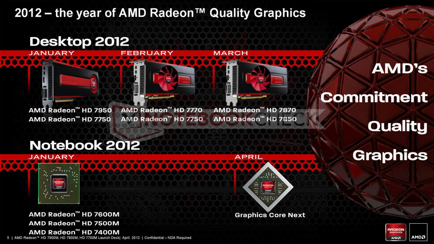 AMD RADEON HD 7700M GRAPHICS DRIVER FREE