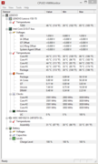 temperatury w teście Cinebench z ThrottleStop