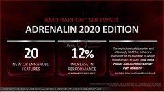 AMD Radeon Software Adrenalin 20.1.1