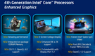 Intel HD Graphics 4600